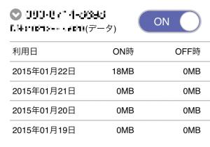 IIJmioクーポンスイッチ クーポンの利用日も確認できる