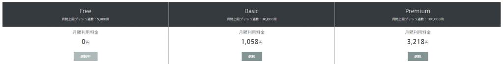 Push7 契約プラン