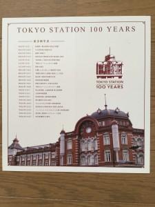 東京駅開業100周年記念Suica 台紙の裏