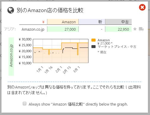 keepa 「Amazon 価格比較」海外のAmazonとの価格差を見ることができる。