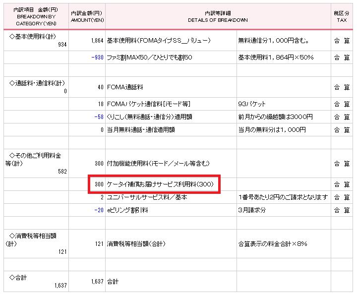 タイプSSバリュープラン 内訳