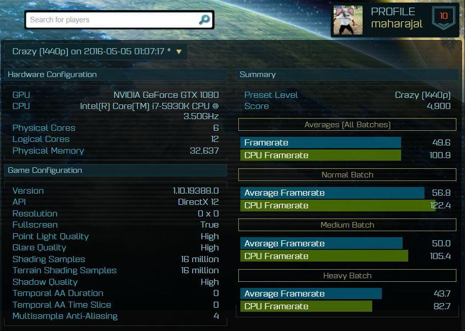 CRAZY 1440P GTX 1080