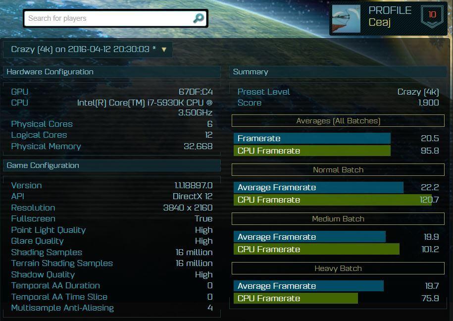 CRAZY 4k 67DF POLARIS 10
