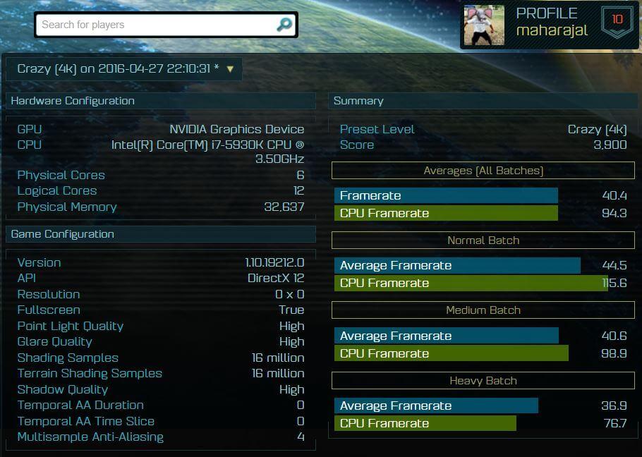 CRAZY 4k GTX 1080