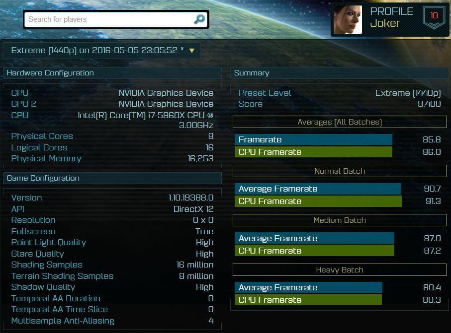 EXTREME 1440P GTX 1080