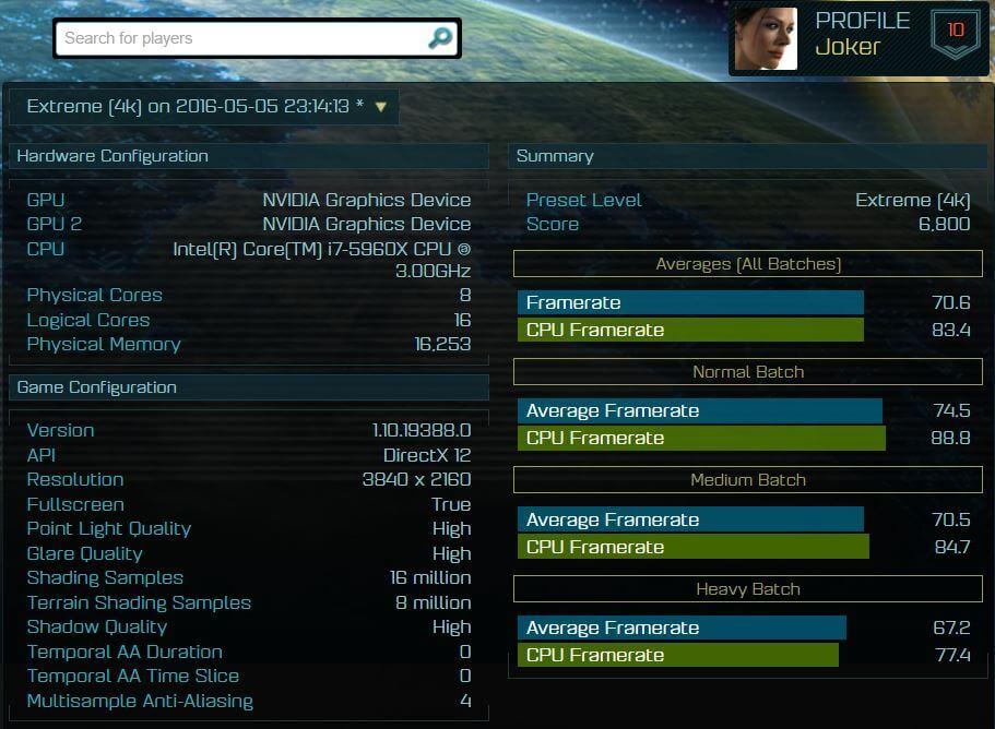 EXTREME 4K GTX 1080