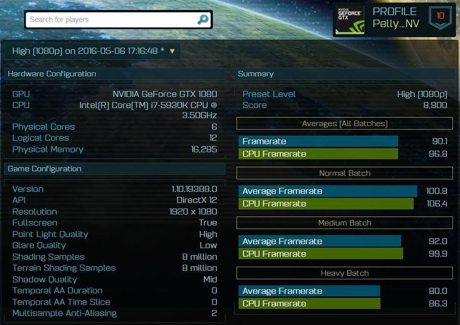 HIGH 1080P GTX 1080