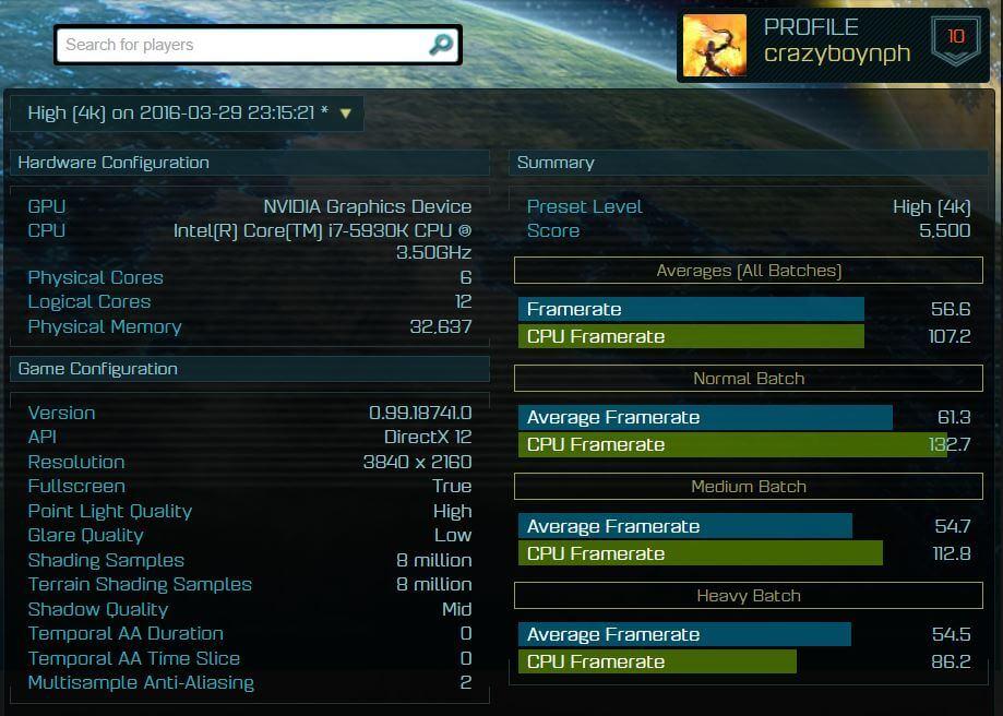 HIGH 4K GTX 1080