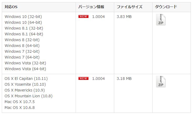FORIS FS2735のファームウェア 1.0004 対応するOSのドライバが表で表示