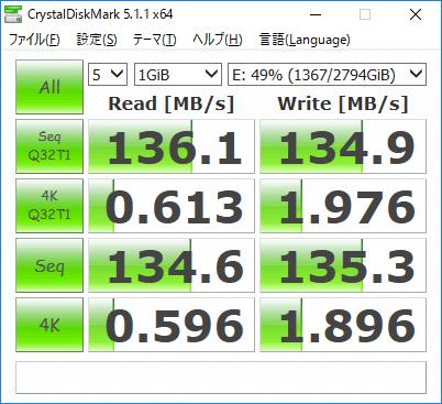 「WD Blue」CrystalDiskMark