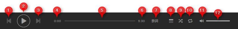 Spotify プレイヤーの基本コントロール