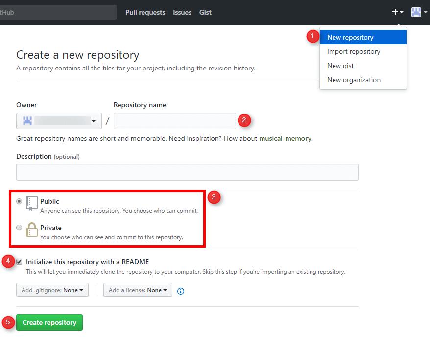 GitHub リポジトリを作成