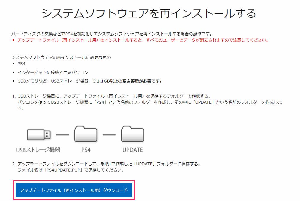 USBメモリに初期インストール用のファイルを保存 「アップデートファイル(再インストール用)ダウンロード」のボタンをクリック